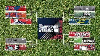 2018 AUDL Championship Bracket